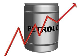 inflation pétrole 3d