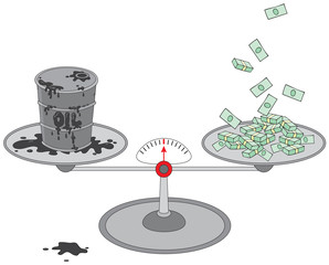 Oil barrel and money on scales