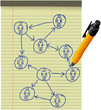 Network plan human resources diagram legal pad pen