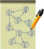 Network plan human resources diagram legal pad pen poster