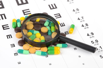 Eye chart and medicine