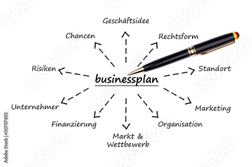 businessplan 2