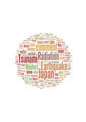 Japan - Nuclear, Tsunami and Earthquake
