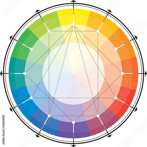 The Höthe's Chart of Spectral harmonic colours