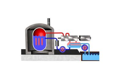 Reaktor - Schema