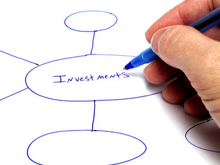 Planning Investments