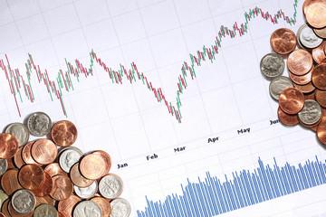 stock finance chart