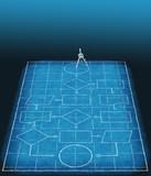 Flowchart blueprint plan process management compass poster