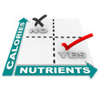 Постер, плакат: Nutrition vs Calories Matrix Diet of the Best Foods