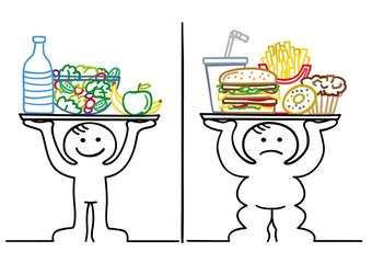 figur vergleich ernährung