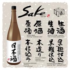 Japanese Kanji character Sake (酒-3)