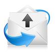 E Mail Öffnen