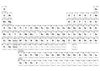 Periodic Table of Elements en français