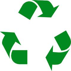 recyclage ecologique
