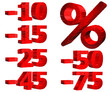 Prozentzeichen - Zahlen - isoliert