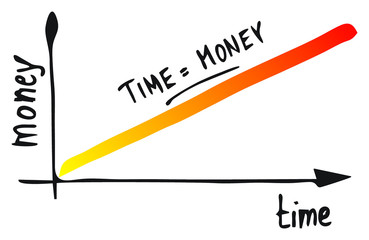 Time = Money