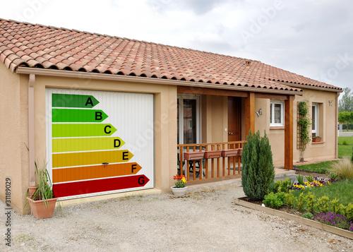 Performance énergétique immobilier