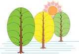 Artistic Tree & Sun, representing the earth Ecosystem poster