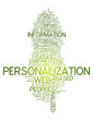 "Word Cloud ""Personalization"""