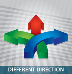 Different direction