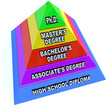 Higher Learning Education Degrees - Pyramid of Knowledge
