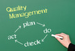 Quality Management - Modern Business Concept