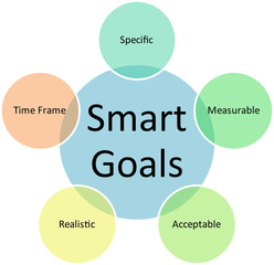Smart goals business diagram