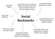 Social Bookmarks