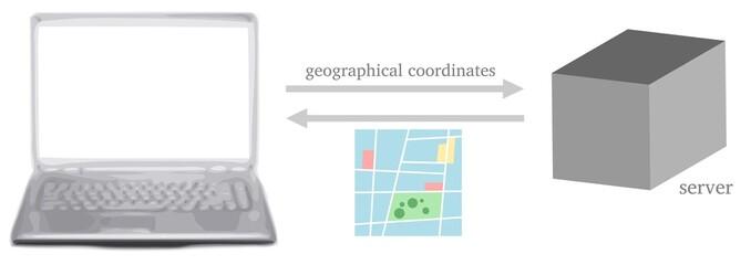 Geodienst