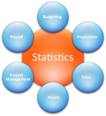 Statistics business diagram