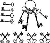 set of medieval keys. stencil. poster