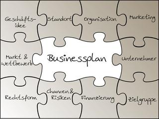 Inhalte eines Businessplans