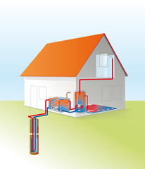 Prinzip einer Wärmepumpenheizung