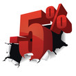 Promotions -5%