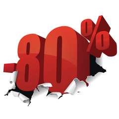 Promotions -80%