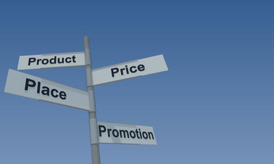 Marketing four p's signpost