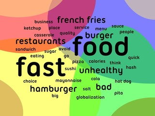 Fast food word cloud on a colored background.