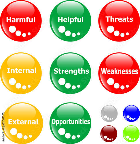 SWOT analysis concept button