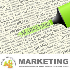 MARKETING. Highlighter over different association terms.