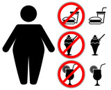 Obesity pictogram and prohibition signs poster