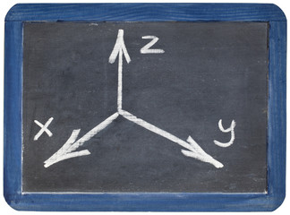 Cartesian coordinates xyz on blackboard