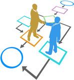 Management business people agreement flowchart process poster