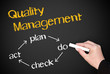 Quality Management - PDCA Cycle