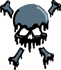 Oil Skull