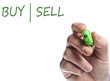 Buy|Sell