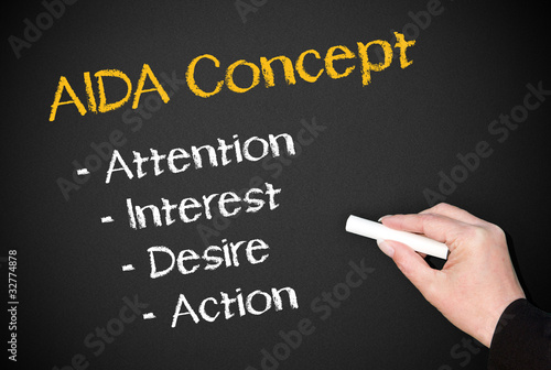 AIDA Concept - Marketing and Advertising Performance