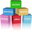 Business SUCCESS product development boxes