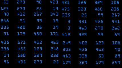 random numbers change
