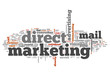 "Word Cloud ""Direct Marketing"""