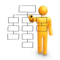 Stick Figure Drawing Empty Organization Chart
